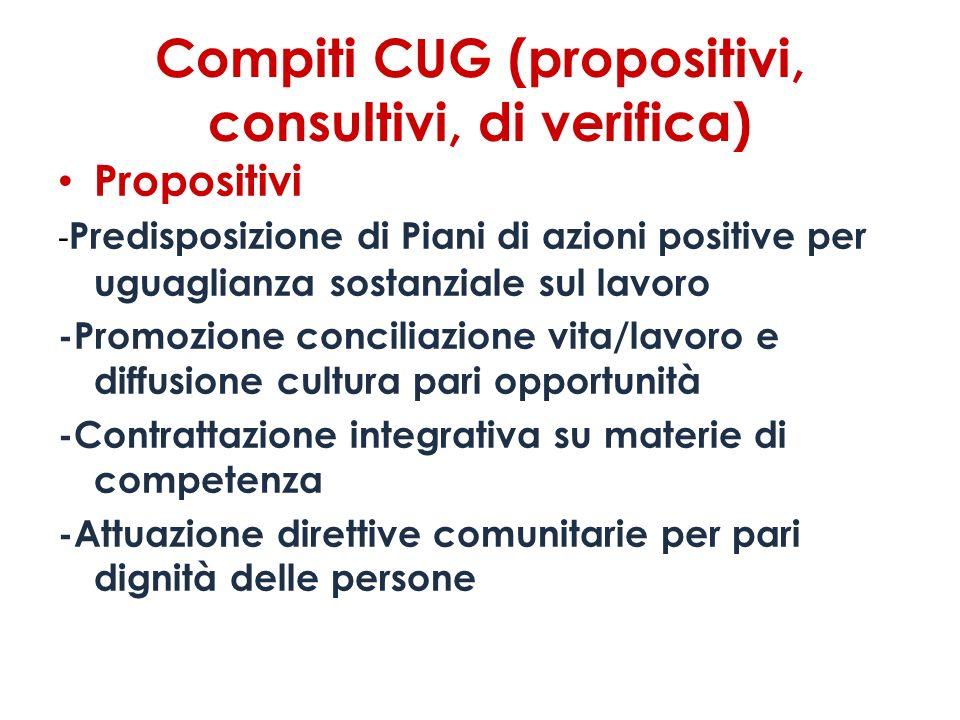 Compiti CUG (propositivi, consultivi, di verifica) Propositivi - Predisposizione di Piani di azioni positive per uguaglianza sostanziale sul lavoro -P