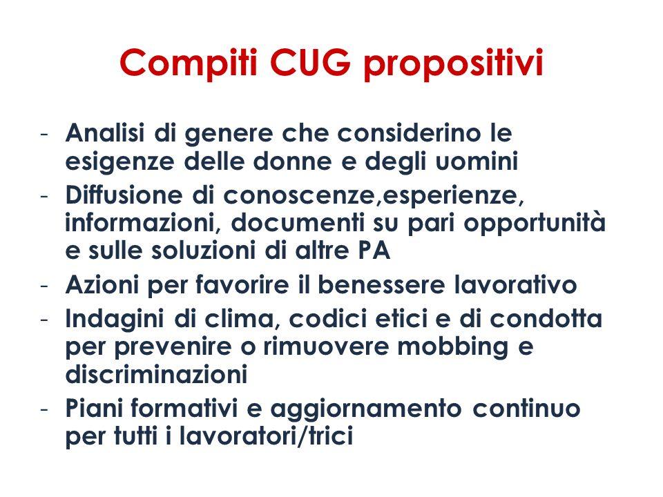 Compiti CUG propositivi - Analisi di genere che considerino le esigenze delle donne e degli uomini - Diffusione di conoscenze,esperienze, informazioni