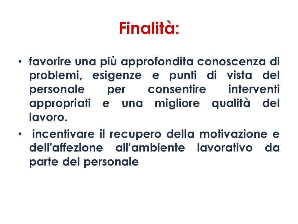 Finalità: favorire una più approfondita conoscenza di problemi, esigenze e punti di vista del personale per consentire interventi appropriati e una mi