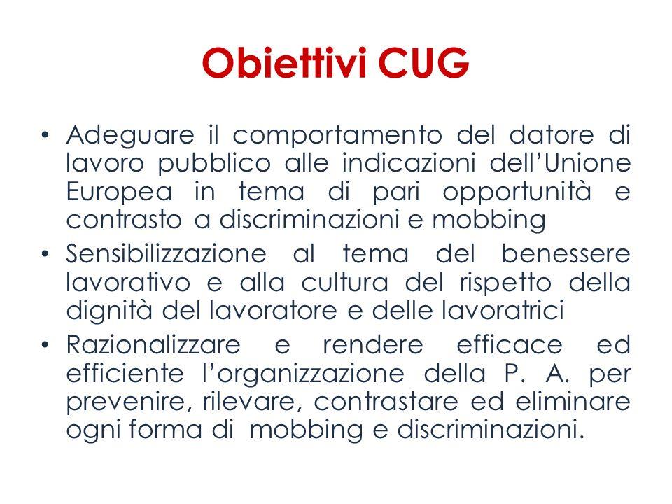 Obiettivi CUG Adeguare il comportamento del datore di lavoro pubblico alle indicazioni dellUnione Europea in tema di pari opportunità e contrasto a di