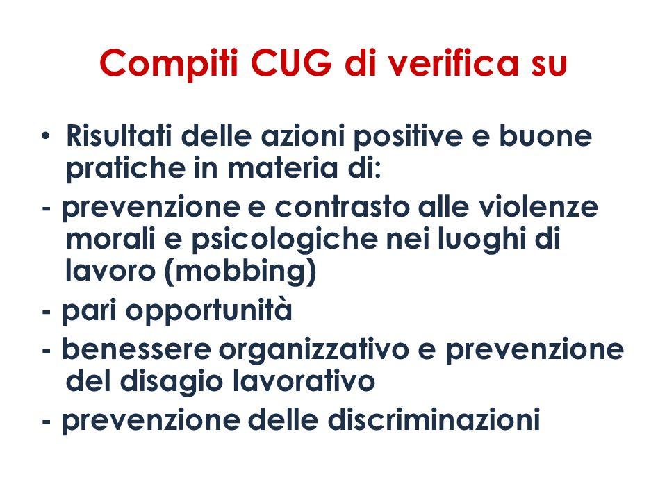 Compiti CUG di verifica su Risultati delle azioni positive e buone pratiche in materia di: - prevenzione e contrasto alle violenze morali e psicologic