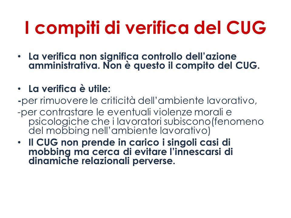 I compiti di verifica del CUG La verifica non significa controllo dellazione amministrativa. Non è questo il compito del CUG. La verifica è utile: - p