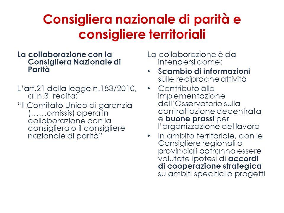 Consigliera nazionale di parità e consigliere territoriali La collaborazione con la Consigliera Nazionale di Parità Lart.21 della legge n.183/2010, al