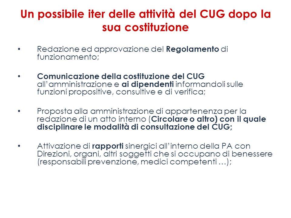 Un possibile iter delle attività del CUG dopo la sua costituzione Redazione ed approvazione del Regolamento di funzionamento; Comunicazione della cost