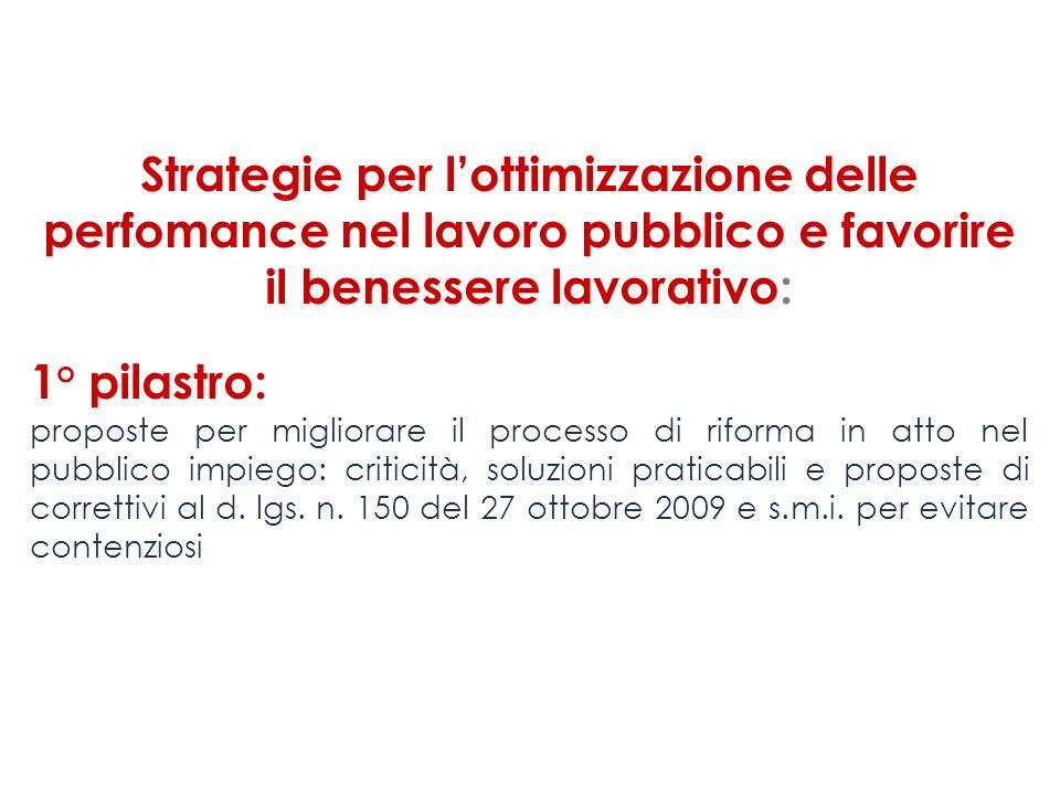 Strategie per lottimizzazione delle perfomance nel lavoro pubblico e favorire il benessere lavorativo: 1° pilastro: proposte per migliorare il process