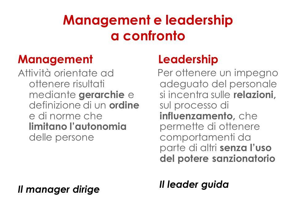 Management e leadership a confronto Management Attività orientate ad ottenere risultati mediante gerarchie e definizione di un ordine e di norme che l