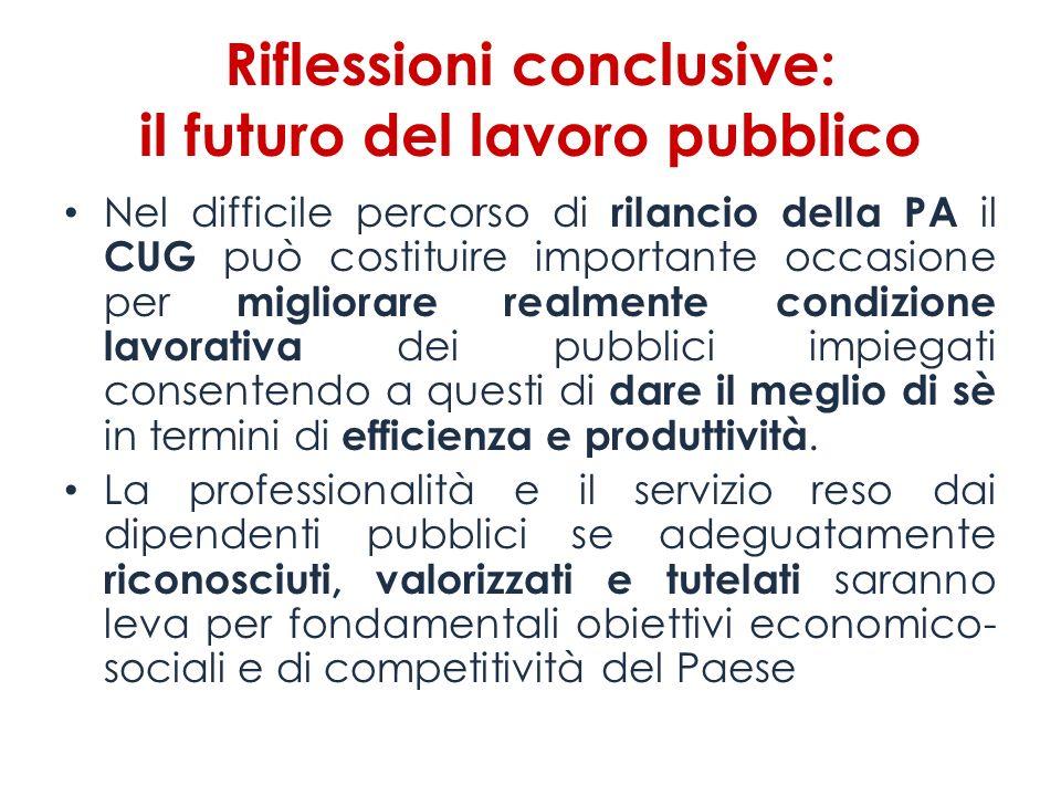 Riflessioni conclusive: il futuro del lavoro pubblico Nel difficile percorso di rilancio della PA il CUG può costituire importante occasione per migli