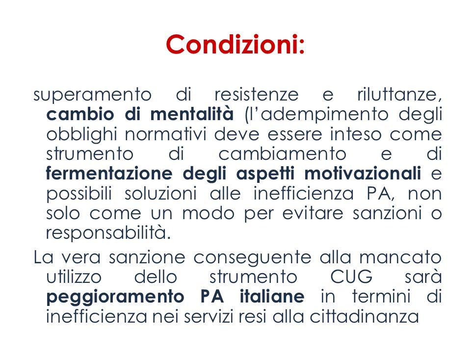 Condizioni: superamento di resistenze e riluttanze, cambio di mentalità (ladempimento degli obblighi normativi deve essere inteso come strumento di ca