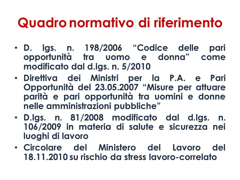 Quadro normativo di riferimento D. lgs. n. 198/2006 Codice delle pari opportunità tra uomo e donna come modificato dal d.lgs. n. 5/2010 Direttiva dei