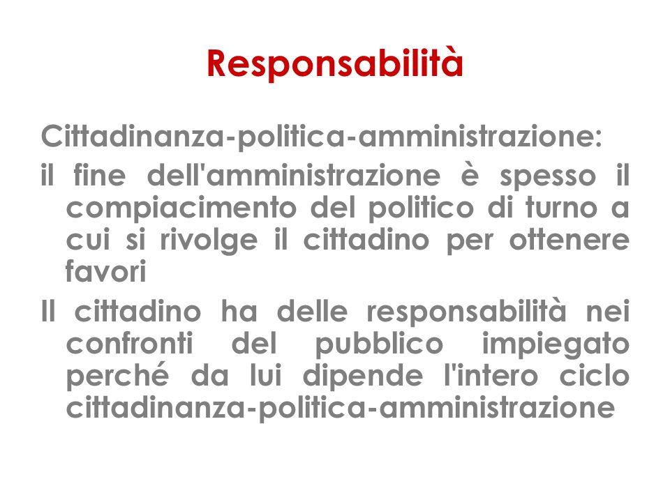 Responsabilità Cittadinanza-politica-amministrazione: il fine dell'amministrazione è spesso il compiacimento del politico di turno a cui si rivolge il