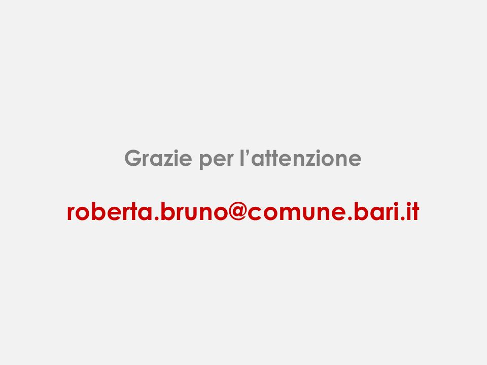 Grazie per lattenzione roberta.bruno@comune.bari.it