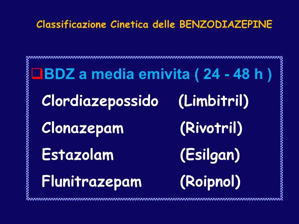 Classificazione Cinetica delle BENZODIAZEPINE BDZ a media emivita ( 24 - 48 h ) Clordiazepossido (Limbitril) Clonazepam (Rivotril) Estazolam (Esilgan)