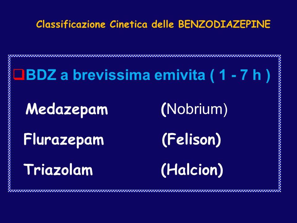 Classificazione Cinetica delle BENZODIAZEPINE qBDZ a brevissima emivita ( 1 - 7 h ) Medazepam ( Nobrium) Flurazepam (Felison) Triazolam(Halcion)
