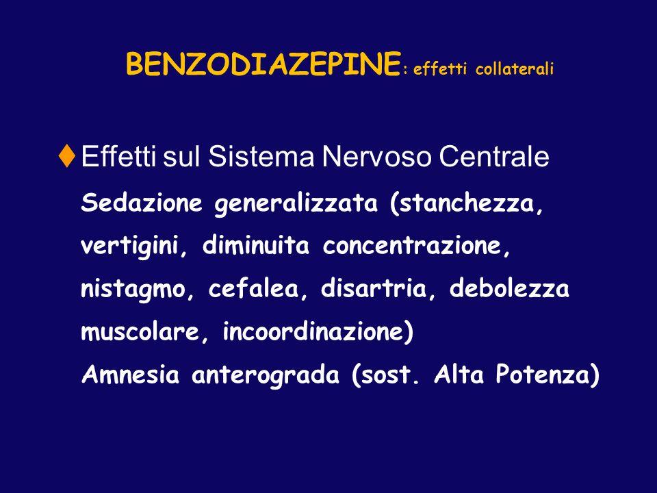 BENZODIAZEPINE : effetti collaterali Effetti sul Sistema Nervoso Centrale Sedazione generalizzata (stanchezza, vertigini, diminuita concentrazione, ni