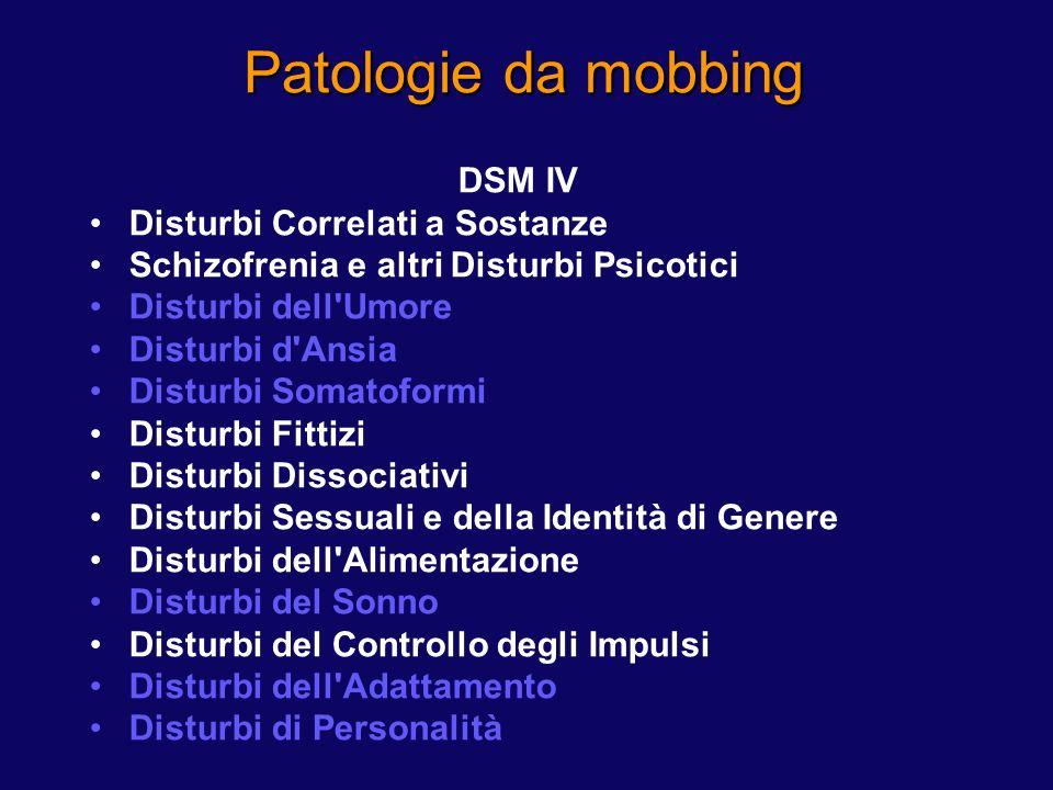 DSM IV Disturbi Correlati a Sostanze Schizofrenia e altri Disturbi Psicotici Disturbi dell'Umore Disturbi d'Ansia Disturbi Somatoformi Disturbi Fittiz