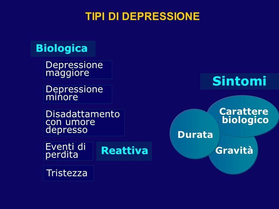 TIPI DI DEPRESSIONE Reattiva Depressione maggiore Depressione minore Disadattamento con umore depresso Disadattamento con umore depresso Eventi di per
