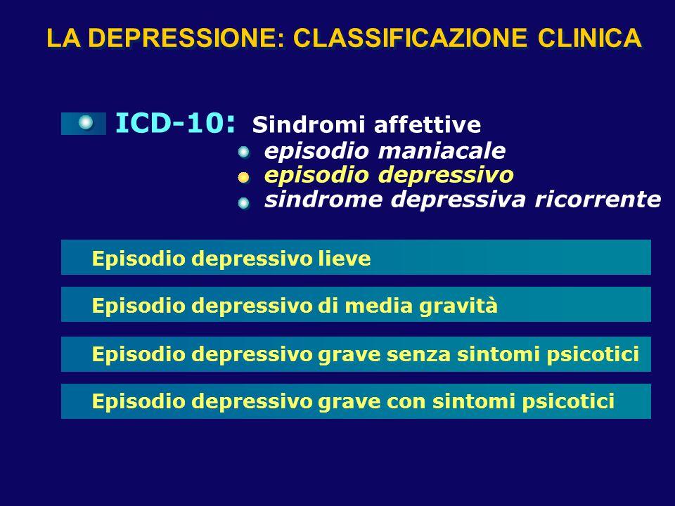 LA DEPRESSIONE: CLASSIFICAZIONE CLINICA ICD-10 : Sindromi affettive episodio maniacale episodio depressivo sindrome depressiva ricorrente Episodio dep