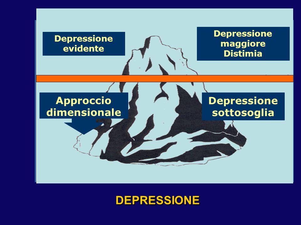 DEPRESSIONE Depressione evidente Approccio dimensionale Depressione maggiore Distimia Depressione sottosoglia
