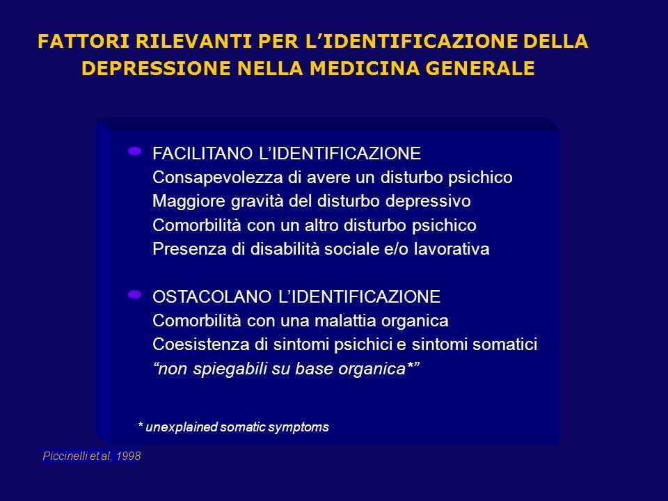 FATTORI RILEVANTI PER LIDENTIFICAZIONE DELLA DEPRESSIONE NELLA MEDICINA GENERALE Piccinelli et al, 1998 FACILITANO LIDENTIFICAZIONE Consapevolezza di
