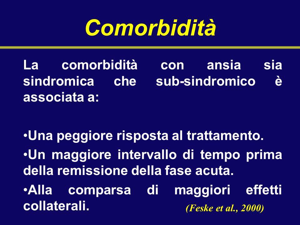 Comorbidità La comorbidità con ansia sia sindromica che sub-sindromico è associata a: Una peggiore risposta al trattamento. Un maggiore intervallo di