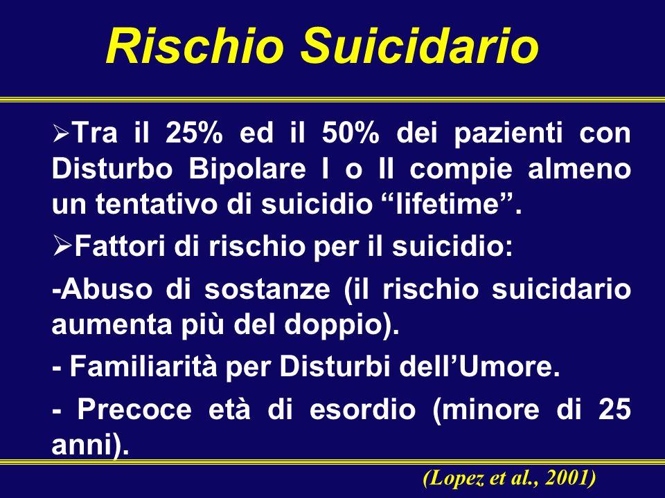 Rischio Suicidario Tra il 25% ed il 50% dei pazienti con Disturbo Bipolare I o II compie almeno un tentativo di suicidio lifetime. Fattori di rischio