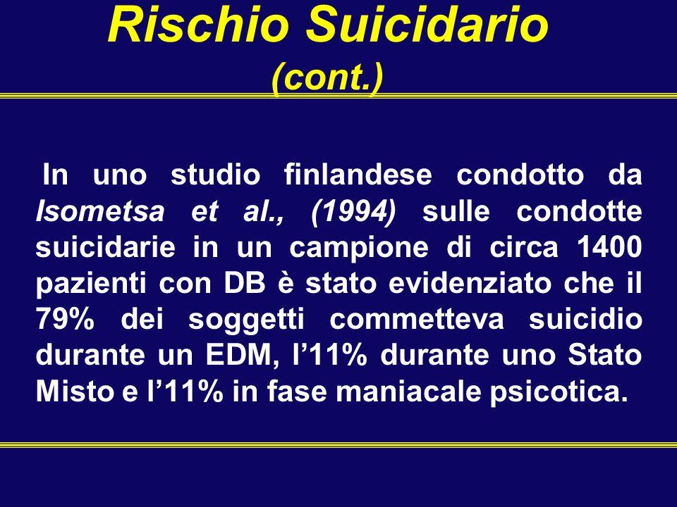Rischio Suicidario (cont.) In uno studio finlandese condotto da Isometsa et al., (1994) sulle condotte suicidarie in un campione di circa 1400 pazient
