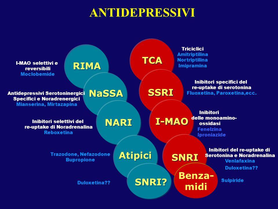 ANTIDEPRESSIVI TCA SSRI I-MAO SNRI Inibitori del re-uptake di Serotonina e Noradrenalina Venlafaxina Inibitori specifici del re-uptake di serotonina F