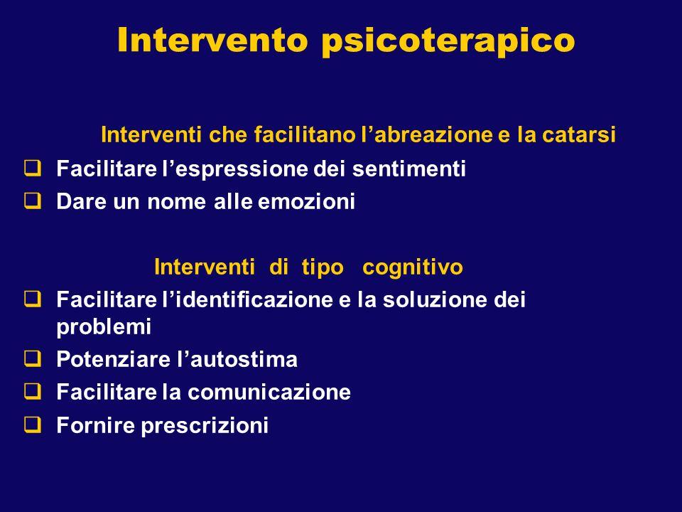 Intervento psicoterapico Interventi che facilitano labreazione e la catarsi Facilitare lespressione dei sentimenti Dare un nome alle emozioni Interven