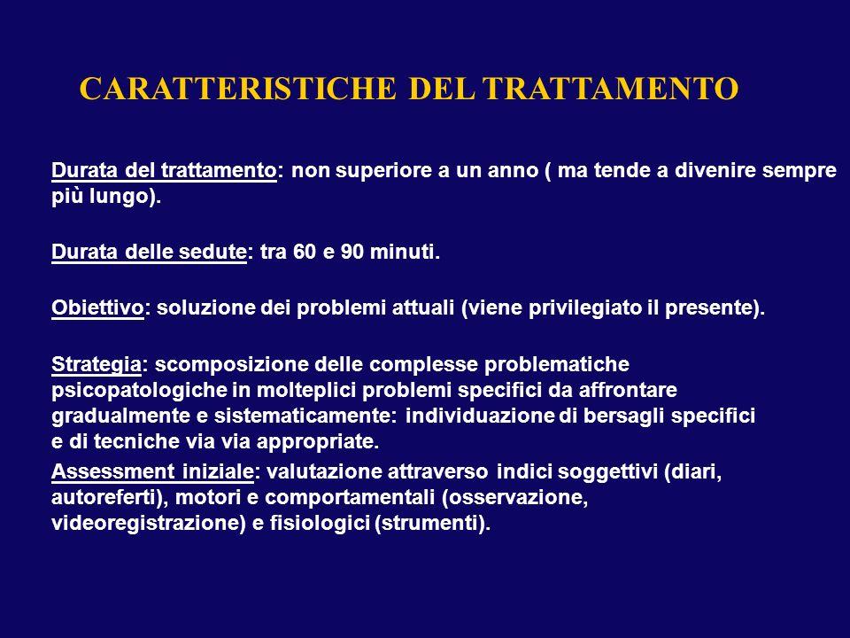 CARATTERISTICHE DEL TRATTAMENTO Durata del trattamento: non superiore a un anno ( ma tende a divenire sempre più lungo). Durata delle sedute: tra 60 e