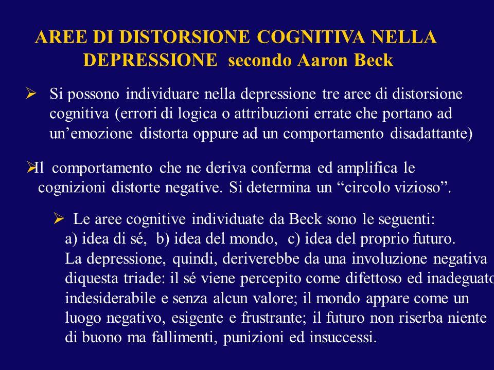 AREE DI DISTORSIONE COGNITIVA NELLA DEPRESSIONE secondo Aaron Beck Si possono individuare nella depressione tre aree di distorsione cognitiva (errori