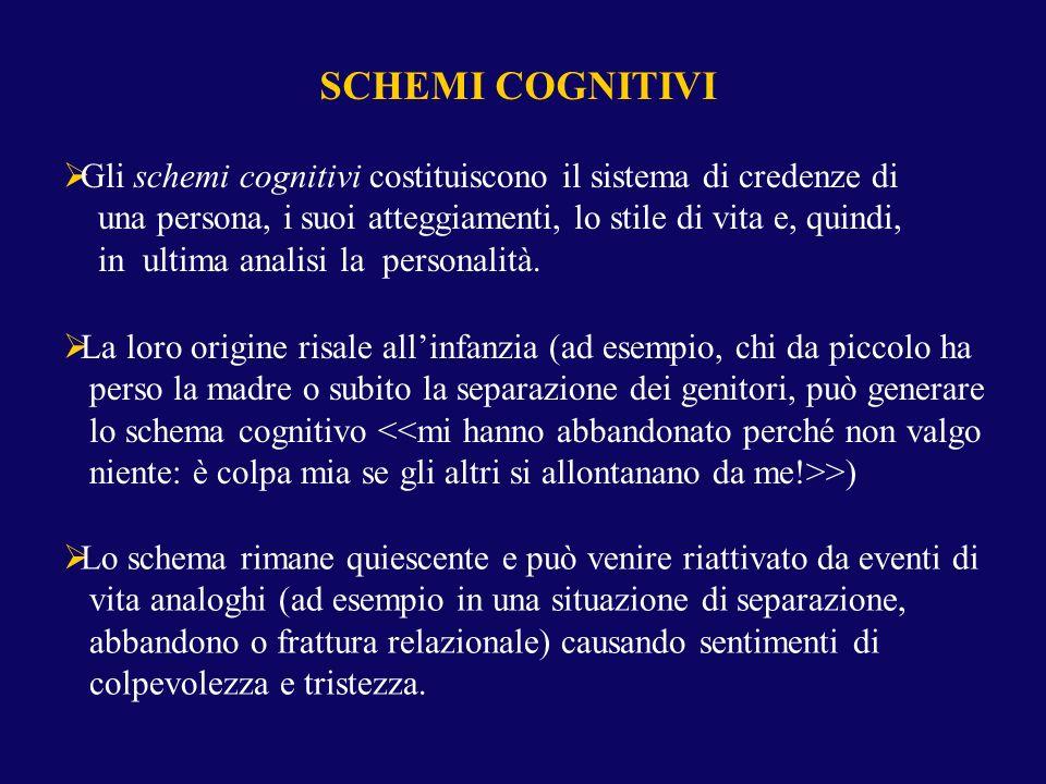 Gli schemi cognitivi costituiscono il sistema di credenze di una persona, i suoi atteggiamenti, lo stile di vita e, quindi, in ultima analisi la perso