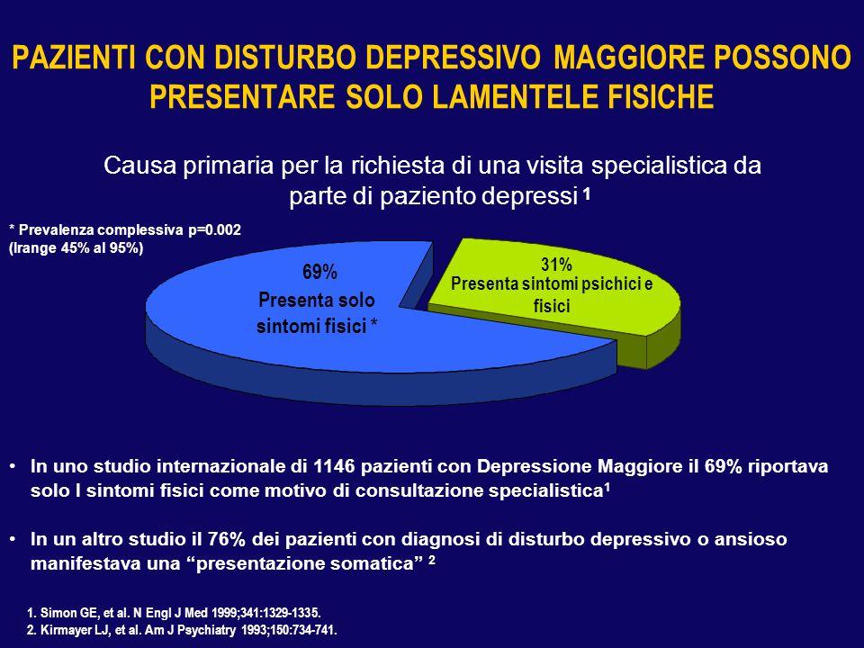 1. Simon GE, et al. N Engl J Med 1999;341:1329-1335. 2. Kirmayer LJ, et al. Am J Psychiatry 1993;150:734-741. PAZIENTI CON DISTURBO DEPRESSIVO MAGGIOR