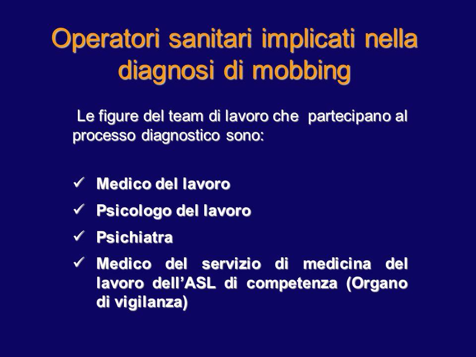 Operatori sanitari implicati nella diagnosi di mobbing Le figure del team di lavoro che partecipano al processo diagnostico sono: Le figure del team d