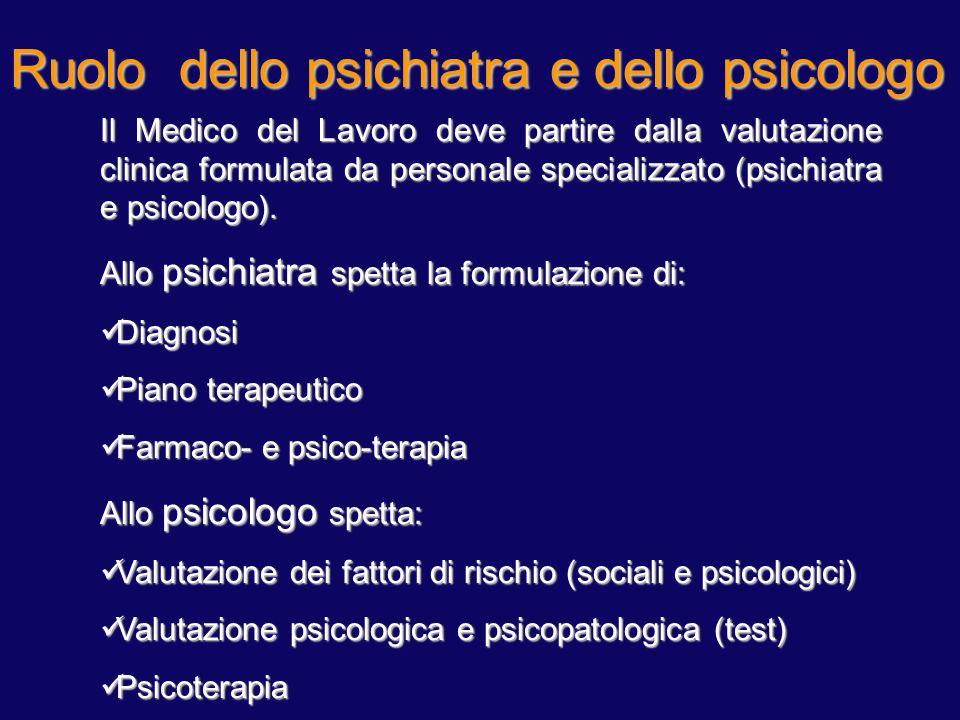 Ruolo dello psichiatra e dello psicologo Il Medico del Lavoro deve partire dalla valutazione clinica formulata da personale specializzato (psichiatra