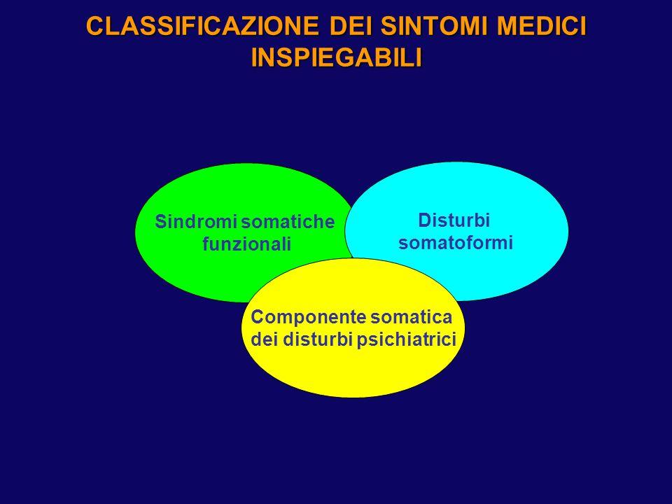 CLASSIFICAZIONE DEI SINTOMI MEDICI INSPIEGABILI Sindromi somatiche funzionali Disturbi somatoformi Componente somatica dei disturbi psichiatrici