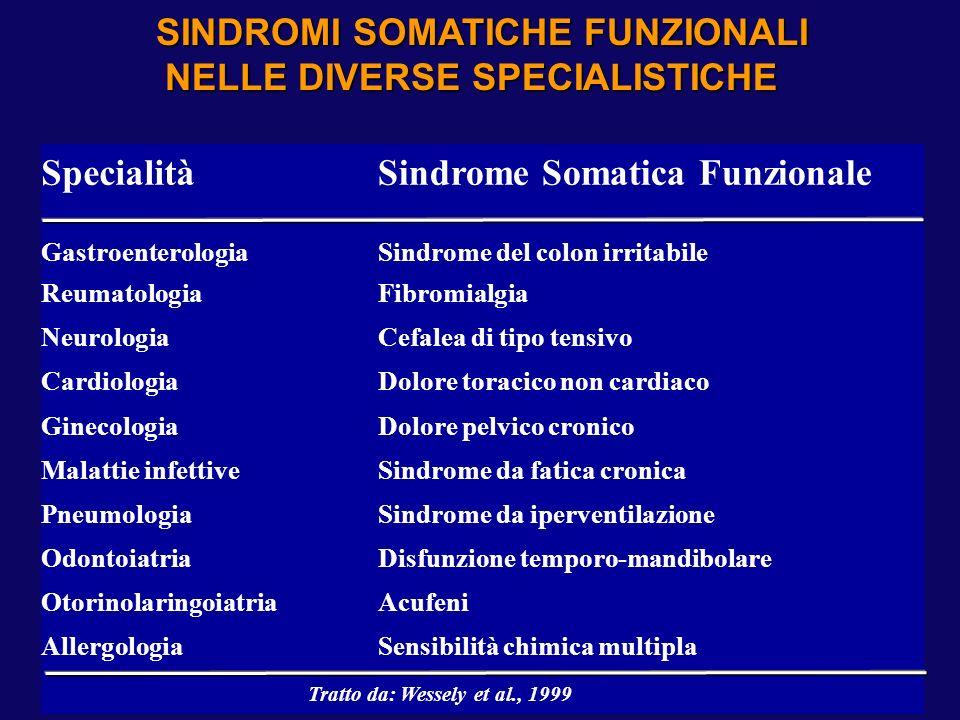 SpecialitàSindrome Somatica Funzionale Gastroenterologia Sindrome del colon irritabile ReumatologiaFibromialgia NeurologiaCefalea di tipo tensivo Card