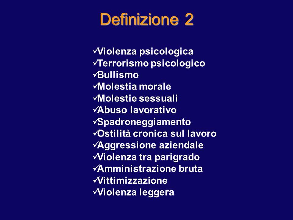 Violenza psicologica Terrorismo psicologico Bullismo Molestia morale Molestie sessuali Abuso lavorativo Spadroneggiamento Ostilità cronica sul lavoro