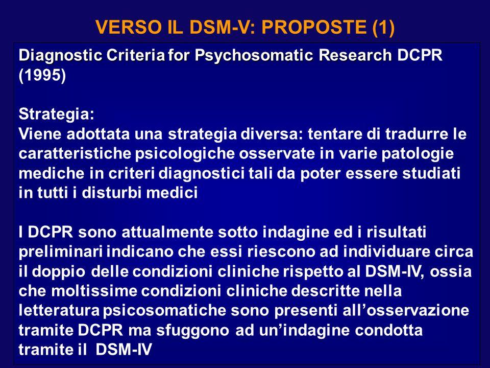 Kroenke e Spitzer (1997) Multisomatoform Disorder (MSD) Migliorare laccuratezza diagnostica del Disturbo Somatoforme Indifferenziato fornendo criteri