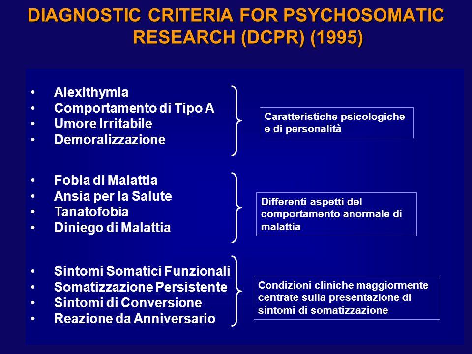 DIAGNOSTIC CRITERIA FOR PSYCHOSOMATIC RESEARCH (DCPR) (1995) Alexithymia Comportamento di Tipo A Umore Irritabile Demoralizzazione Fobia di Malattia A