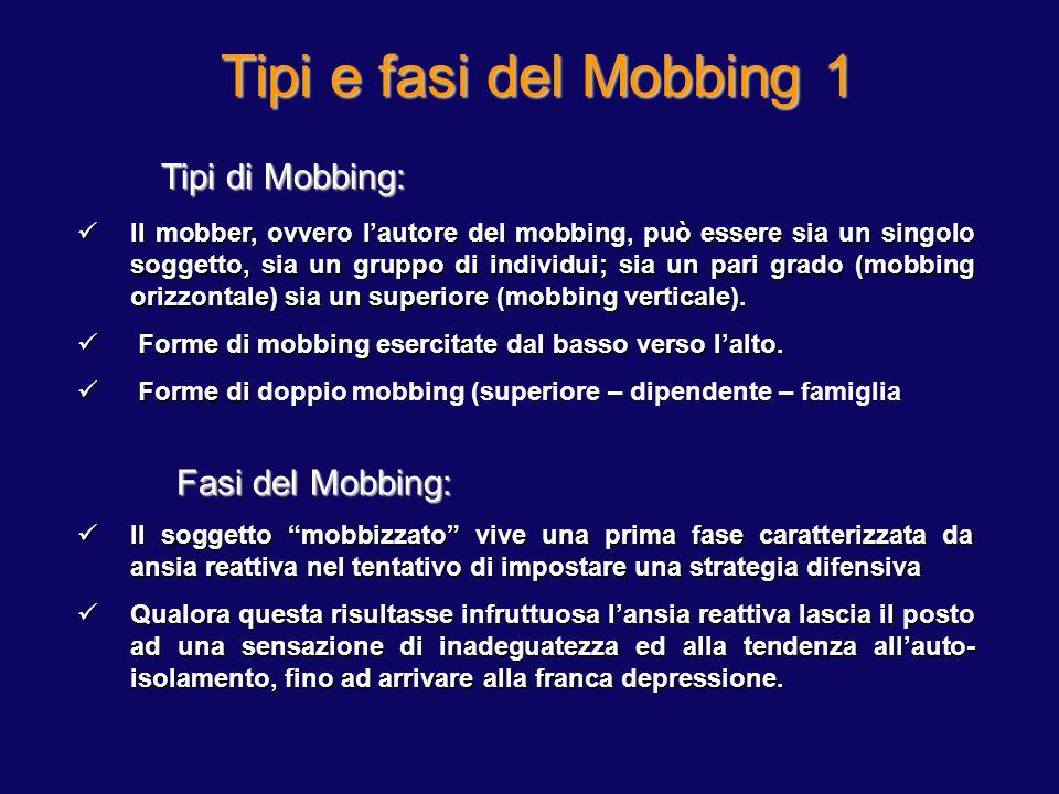 Tipi e fasi del Mobbing 1 Tipi e fasi del Mobbing 1 Tipi di Mobbing: Il mobber, ovvero lautore del mobbing, può essere sia un singolo soggetto, sia un