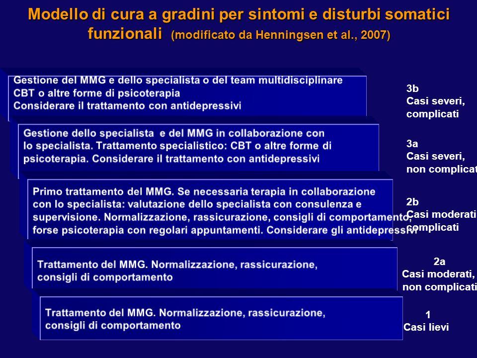 Modello di cura a gradini per sintomi e disturbi somatici funzionali (modificato da Henningsen et al., 2007) 3b Casi severi, complicati 3a Casi severi
