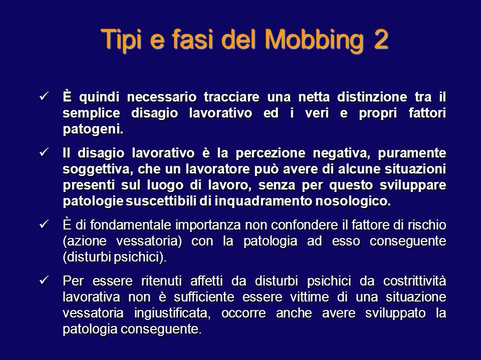 Epidemiologia del Mobbing LOMS ha indicato la prevalenza delle molestie morali sui luoghi di lavoro nel 2000 in Europa pari al 10%.