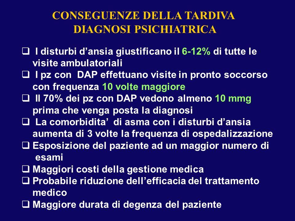 I disturbi dansia giustificano il 6-12% di tutte le visite ambulatoriali I pz con DAP effettuano visite in pronto soccorso con frequenza 10 volte magg