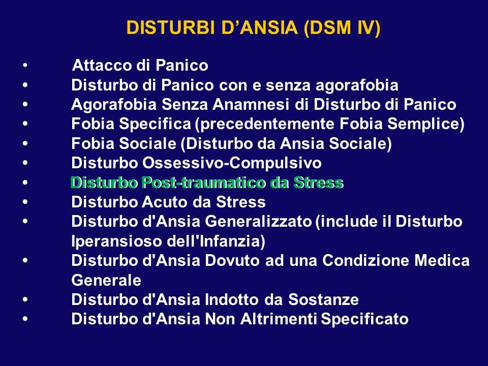 Attacco di Panico Disturbo di Panico con e senza agorafobia Agorafobia Senza Anamnesi di Disturbo di Panico Fobia Specifica (precedentemente Fobia Sem