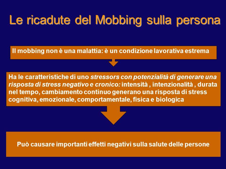 Le ricadute del Mobbing sulla persona Può causare importanti effetti negativi sulla salute delle persone Ha le caratteristiche di uno stressors con po