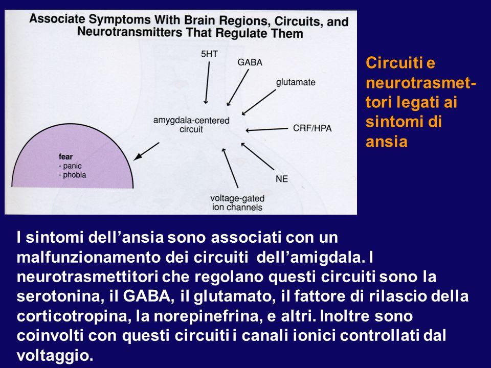 I sintomi dellansia sono associati con un malfunzionamento dei circuiti dellamigdala. I neurotrasmettitori che regolano questi circuiti sono la seroto