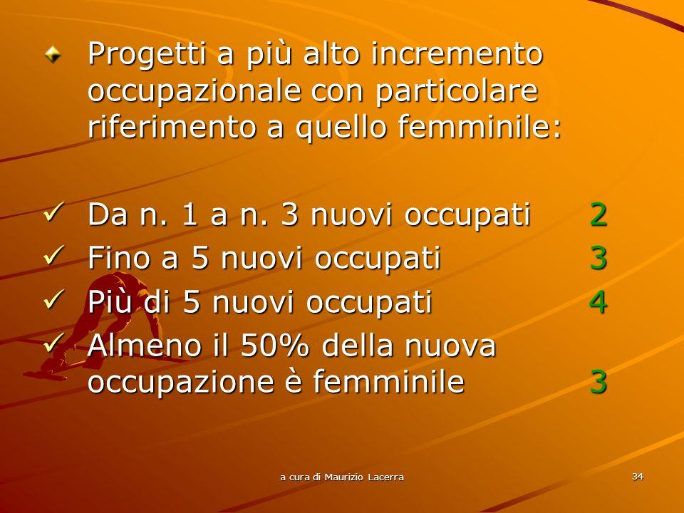 a cura di Maurizio Lacerra 35 Apertura o insediamento di nuove imprese: N.