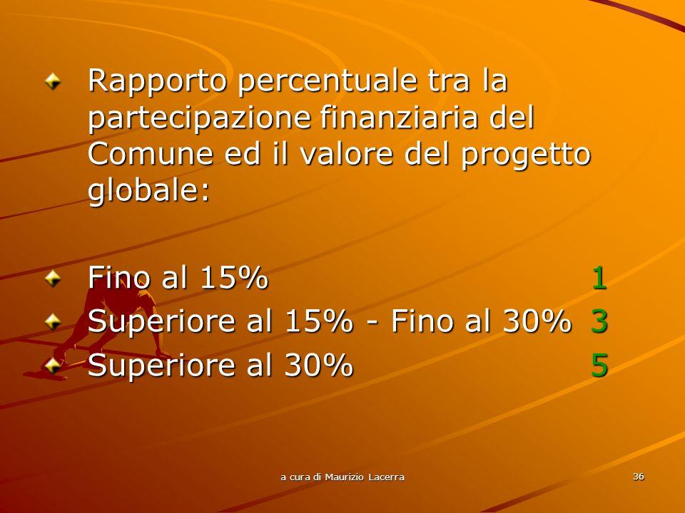 a cura di Maurizio Lacerra 37 Rapporto percentuale tra le PMI del settore commercio rispetto al totale delle PMI partecipanti al progetto integrato: Fino al 30%2 Superiore al 30% - Fino al 50%5 Superiore al 50%8