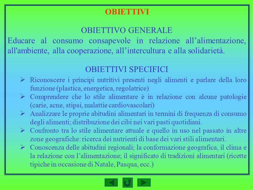OBIETTIVI OBIETTIVO GENERALE Educare al consumo consapevole in relazione allalimentazione, all'ambiente, alla cooperazione, allintercultura e alla sol