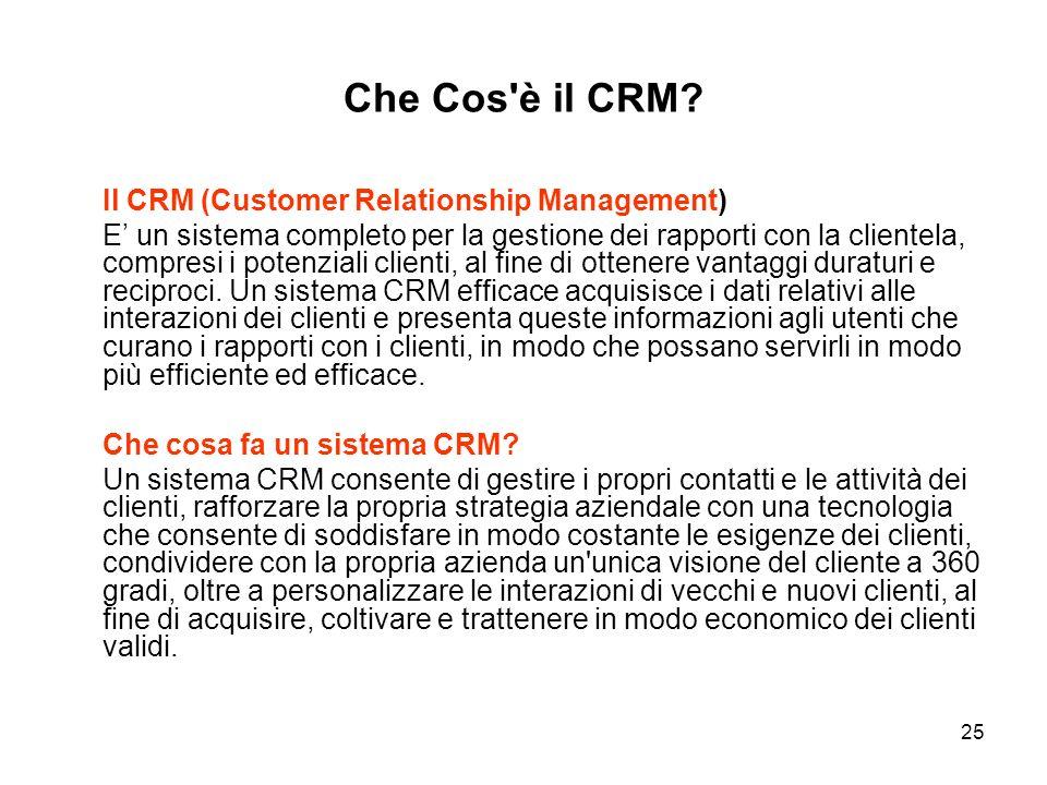 25 Che Cos è il CRM.